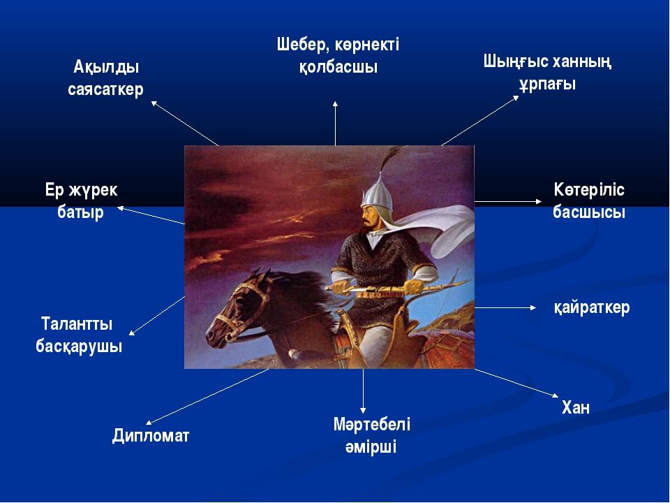 Ақылды саясаткер Шебер, көрнекті қолбасшы Шыңғыс ханның ұрпағы Көтеріліс басш...