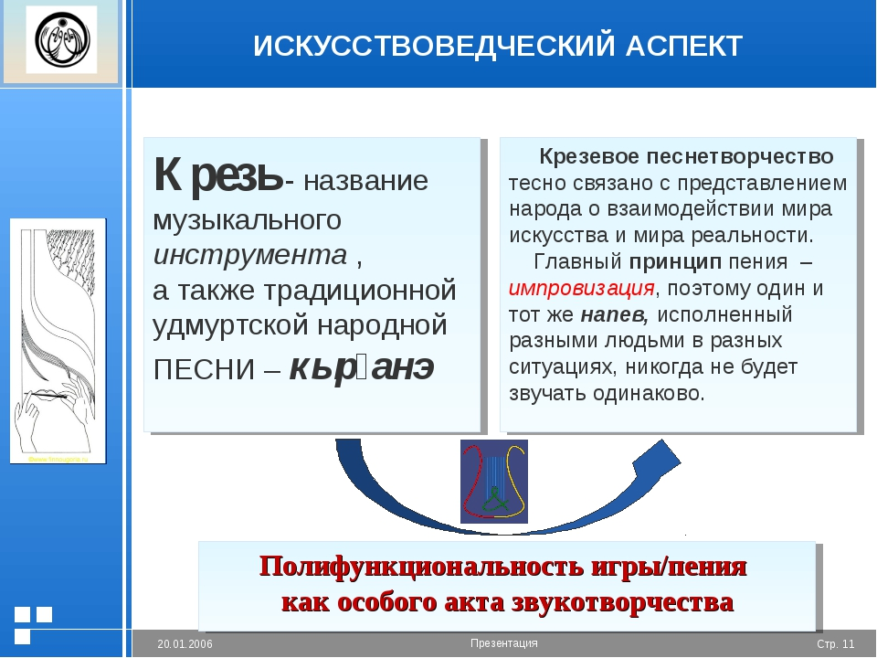 ИСКУССТВОВЕДЧЕСКИЙ АСПЕКТ Крезь - название музыкального инструмента , а также...