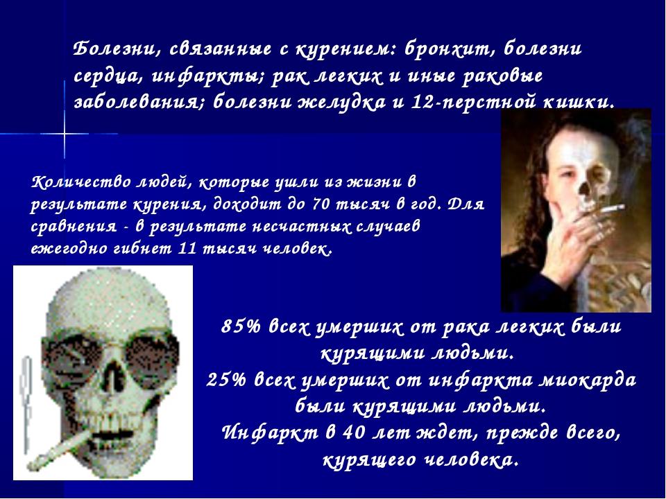 Болезни, связанные с курением: бронхит, болезни сердца, инфаркты; рак легких...