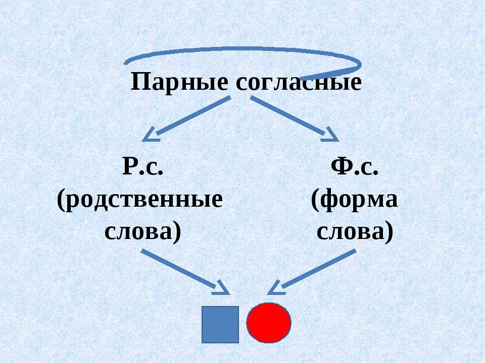 Парные согласные Р.с. (родственные слова) Ф.с. (форма слова)