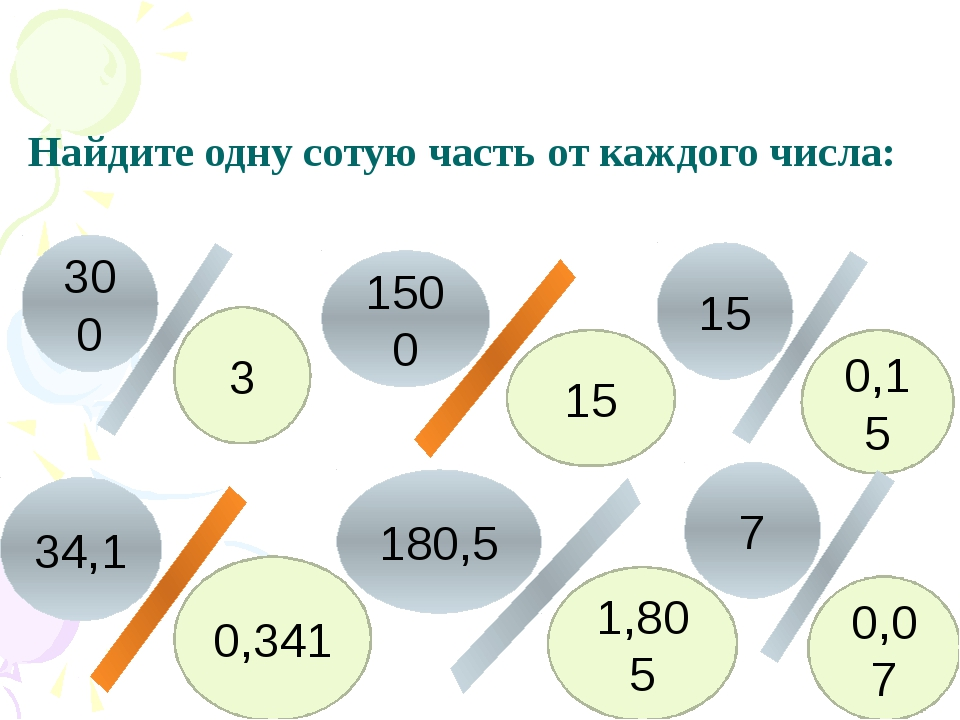 Найдите одну сотую часть от каждого числа: 3 15 0,15 0,341 0,07 1,805 300 15...