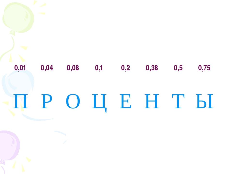 0,01 0,04 0,08 0,1 0,2 0,38 0,5 0,75 П Р О Ц Е Н Т Ы Математика