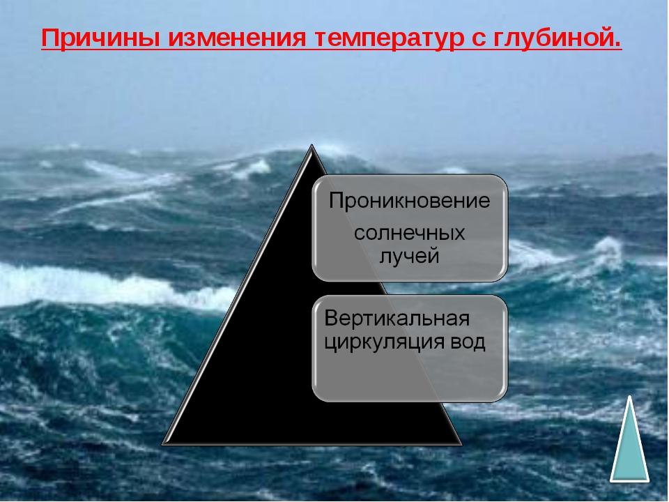 Причины изменения температур с глубиной.