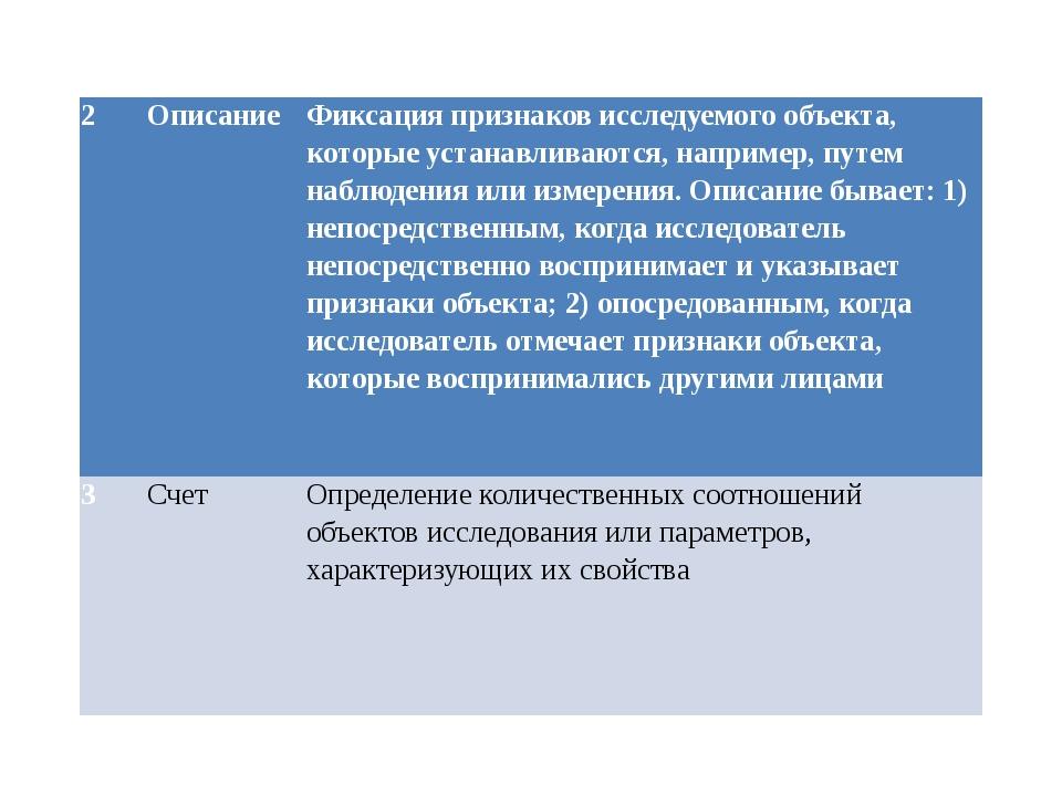 2 Описание Фиксация признаков исследуемого объекта, которые устанавливаются,...
