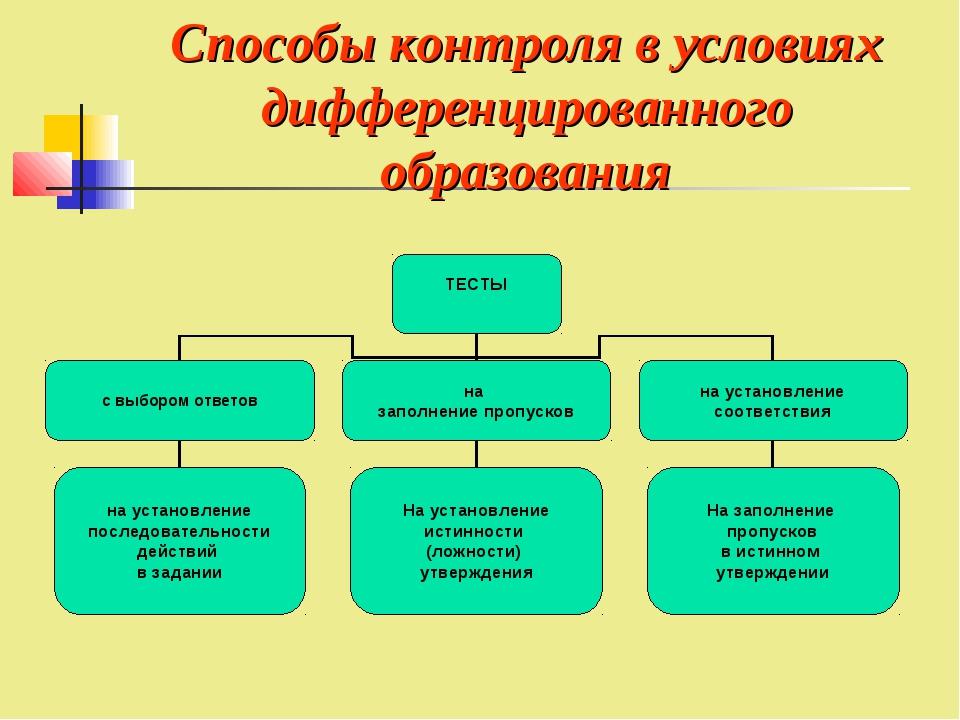 Способы контроля в условиях дифференцированного образования