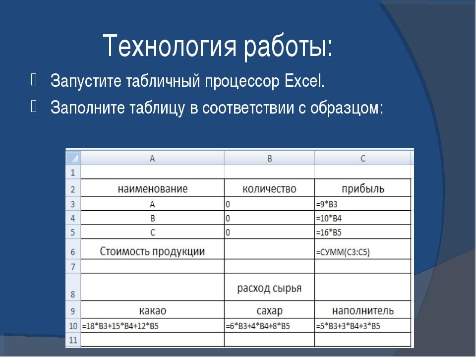 Технология работы: Запустите табличный процессор Excel. Заполните таблицу в с...