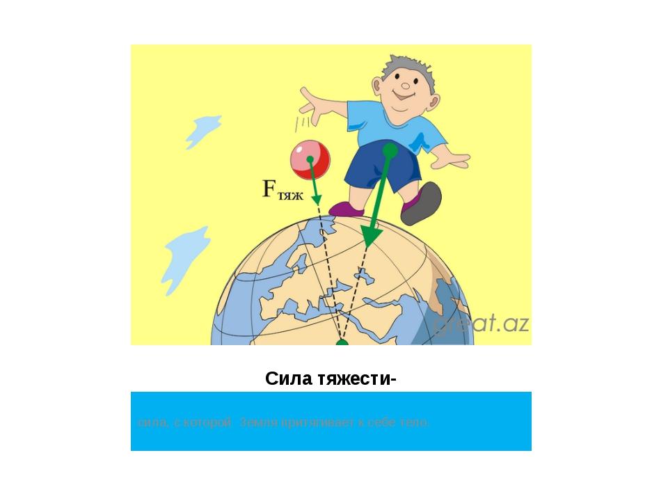 Сила тяжести- сила, с которой Земля притягивает к себе тело.