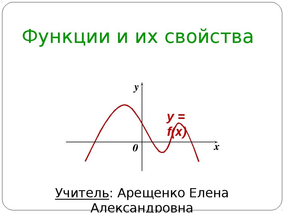 Функции и их свойства Учитель: Арещенко Елена Александровна y y = f(x) 0 x