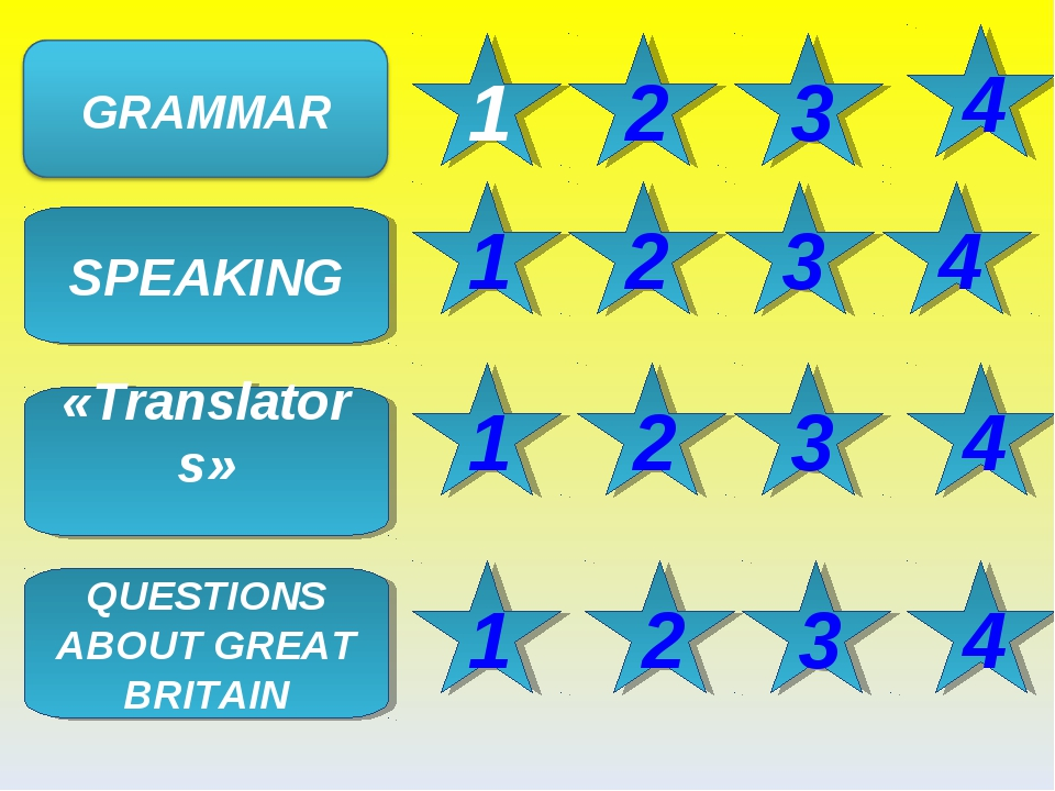 SPEAKING «Translators» QUESTIONS ABOUT GREAT BRITAIN 1 2 3 4 1 2 3 4 1 2 3 4...