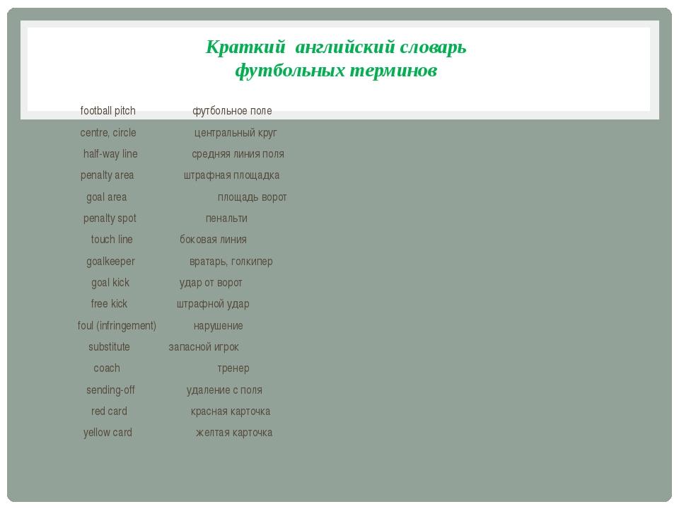 Основные футбольные термины на английском