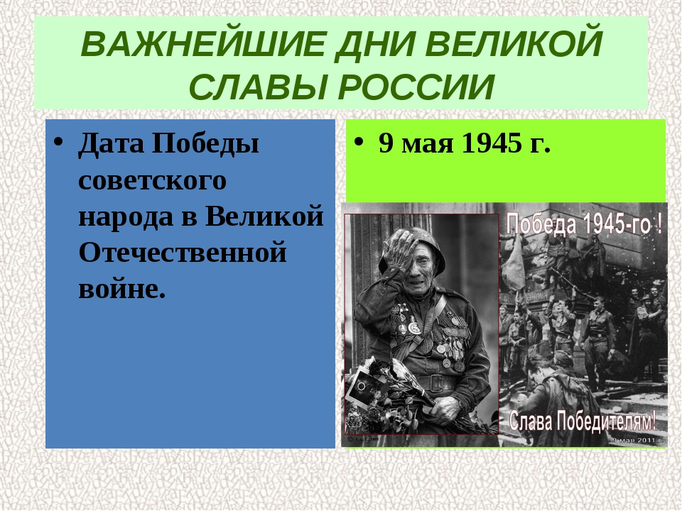 ВАЖНЕЙШИЕ ДНИ ВЕЛИКОЙ СЛАВЫ РОССИИ Дата Победы советского народа в Великой От...
