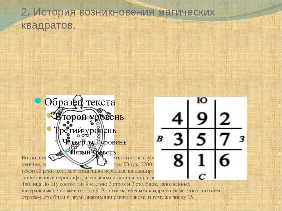 2. История возникновения магических квадратов. Возникновение магических квадр...