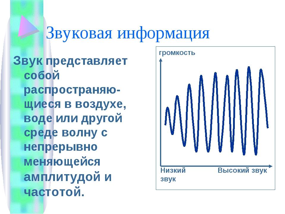 Звуковая информация Звук представляет собой распространяю-щиеся в воздухе, во...