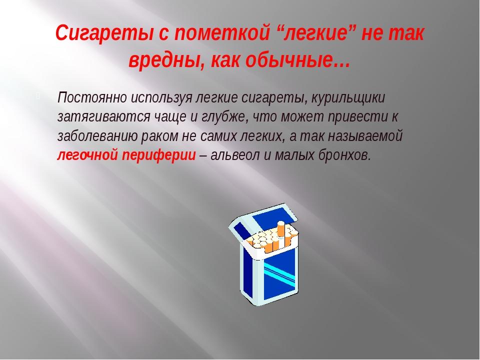ВЫВОДЫ: Болезни, возникающей только от курения не существует. НО… продукты ку...