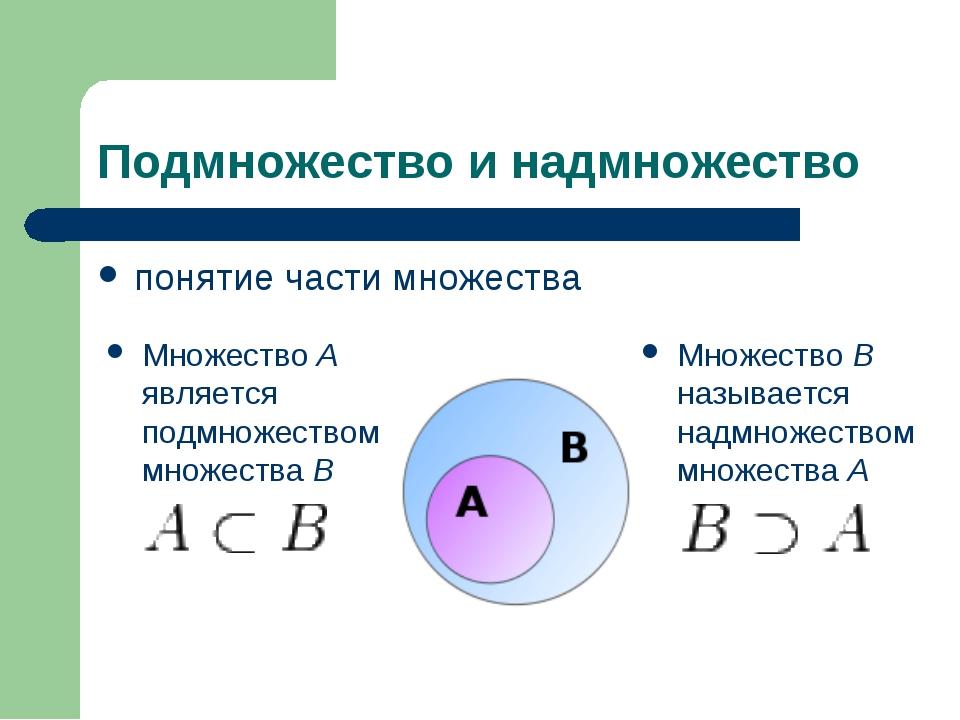 Подмножество и надмножество понятие части множества МножествоA является под...