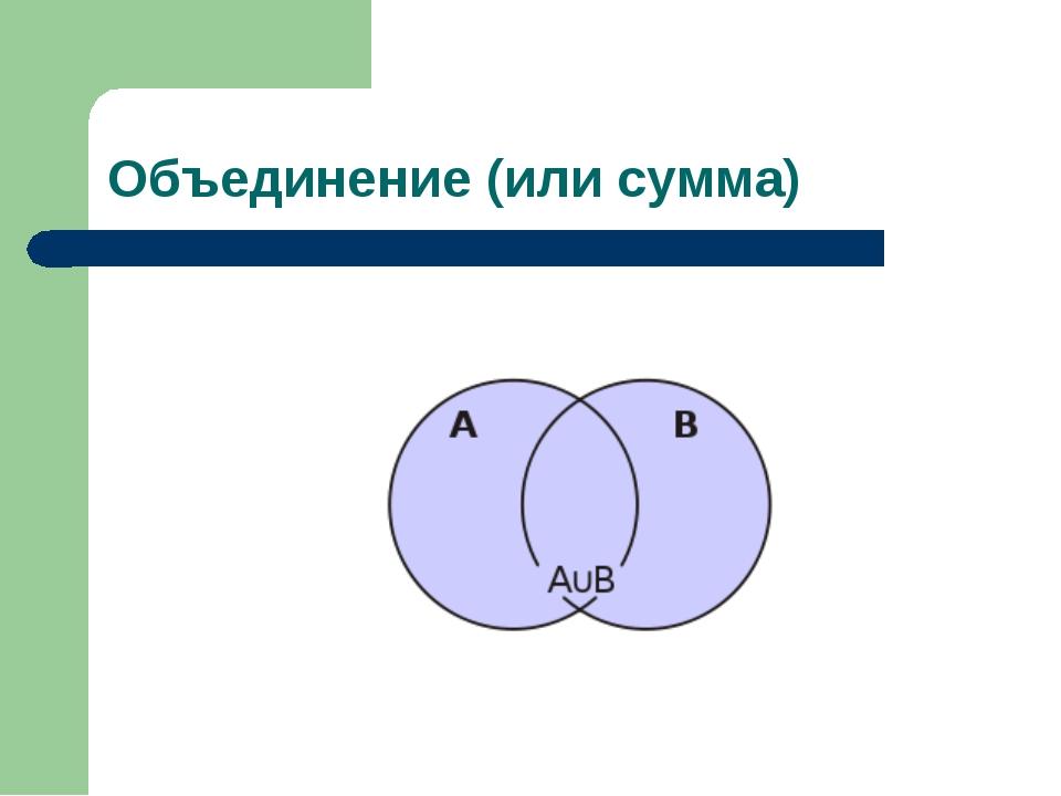 Объединение(илисумма)