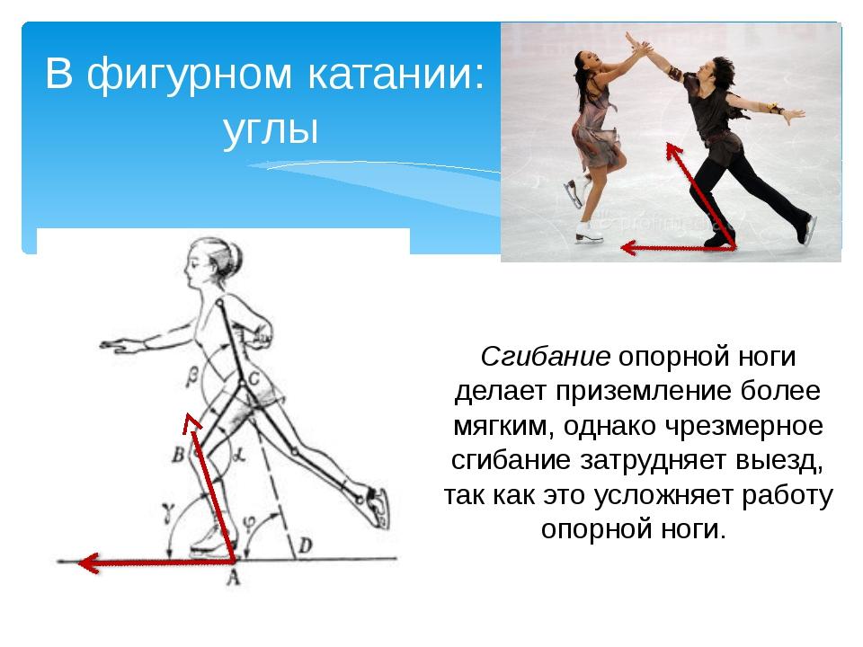 Сгибание опорной ноги делает приземление более мягким, однако чрезмерное сгиб...