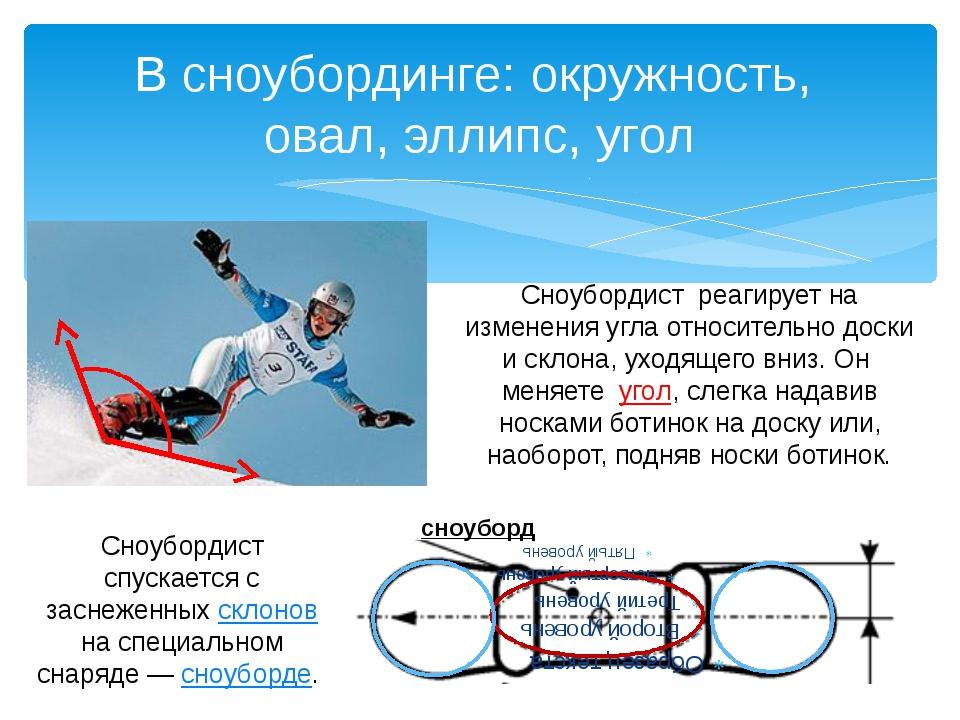 В сноубординге: окружность, овал, эллипс, угол Сноубордист спускается с засне...