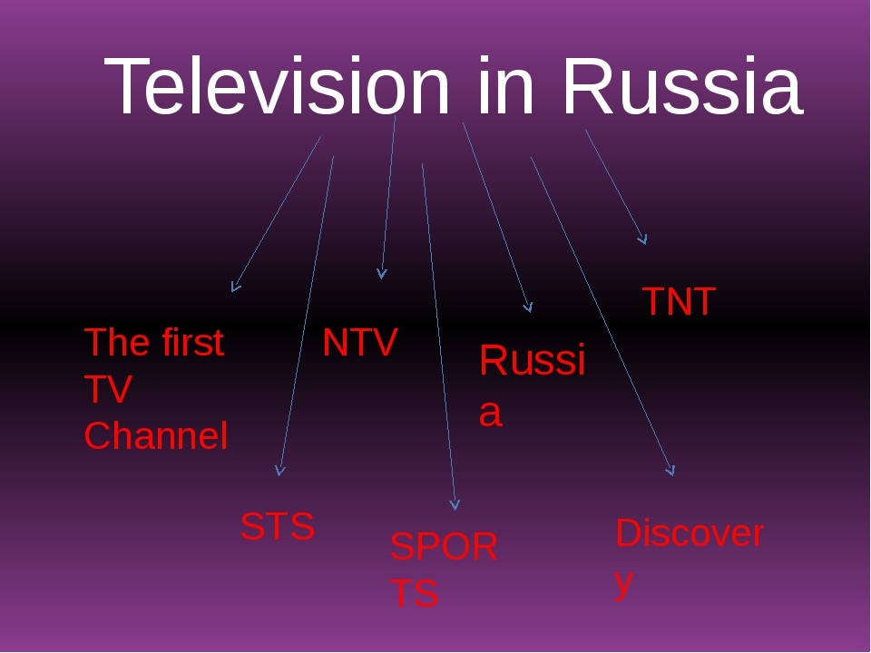 Television in Russia The first TV Channel NTV Russia TNT STS SPORTS Discovery