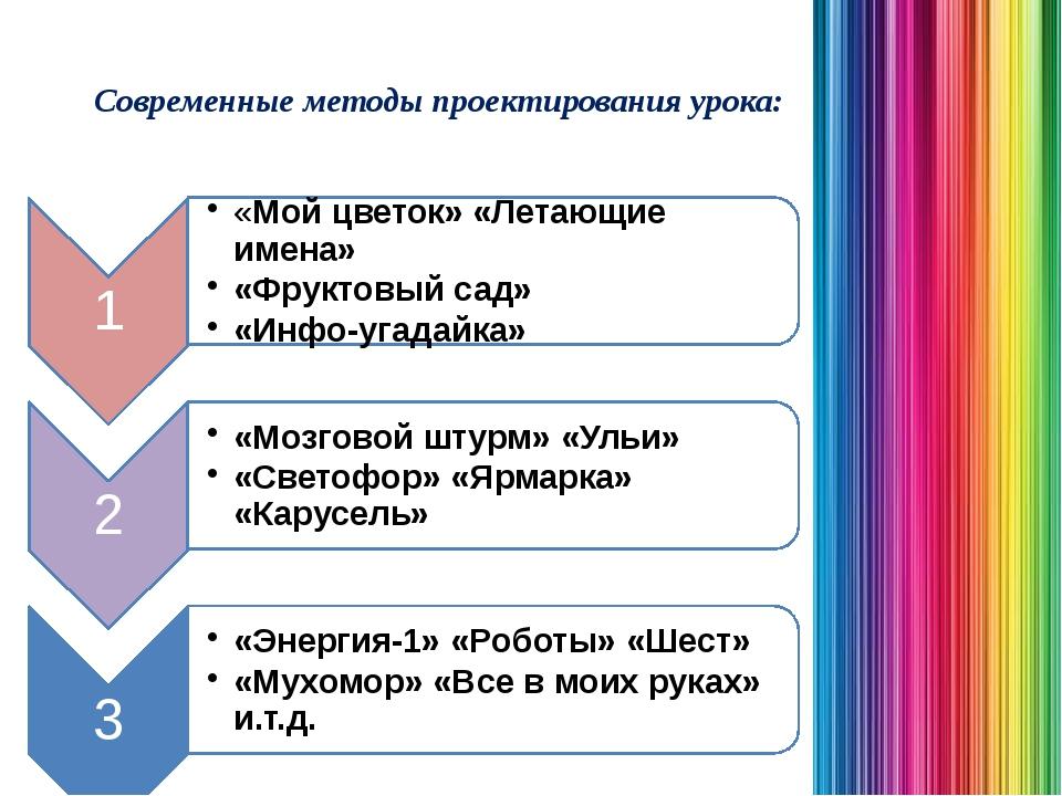 Современные методы проектирования урока: