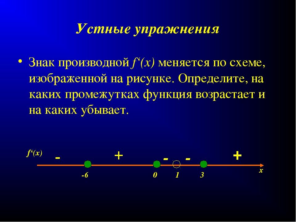 Устные упражнения Знак производной f'(x) меняется по схеме, изображенной на р...
