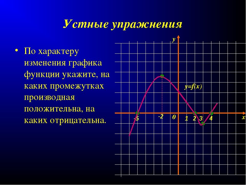 Устные упражнения По характеру изменения графика функции укажите, на каких пр...