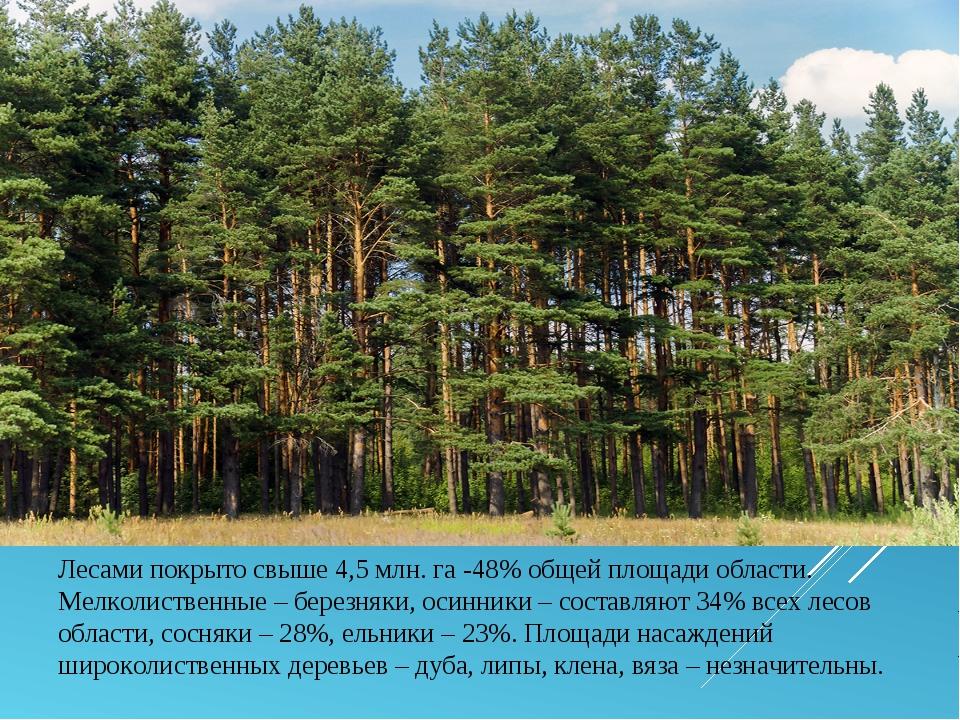Лесами покрыто свыше 4,5 млн. га -48% общей площади области. Мелколиственные...