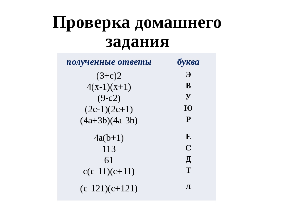 Проверка домашнего задания полученные ответы буква (3+с)2 Э 4(x-1)(x+1) В (9-...