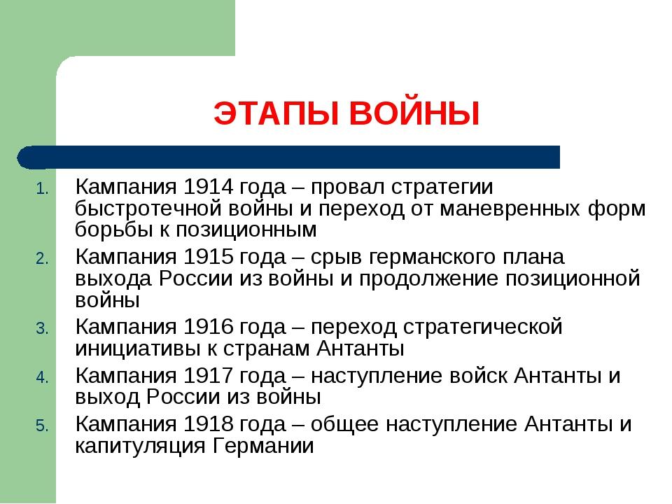 ЭТАПЫ ВОЙНЫ Кампания 1914 года – провал стратегии быстротечной войны и перехо...