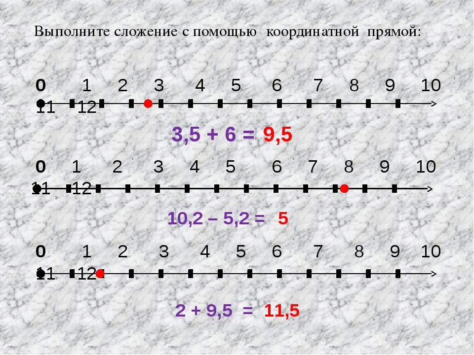 Выполните сложение с помощью координатной прямой: 0 1 2 3 4 5 6 7 8 9 10 11 1...