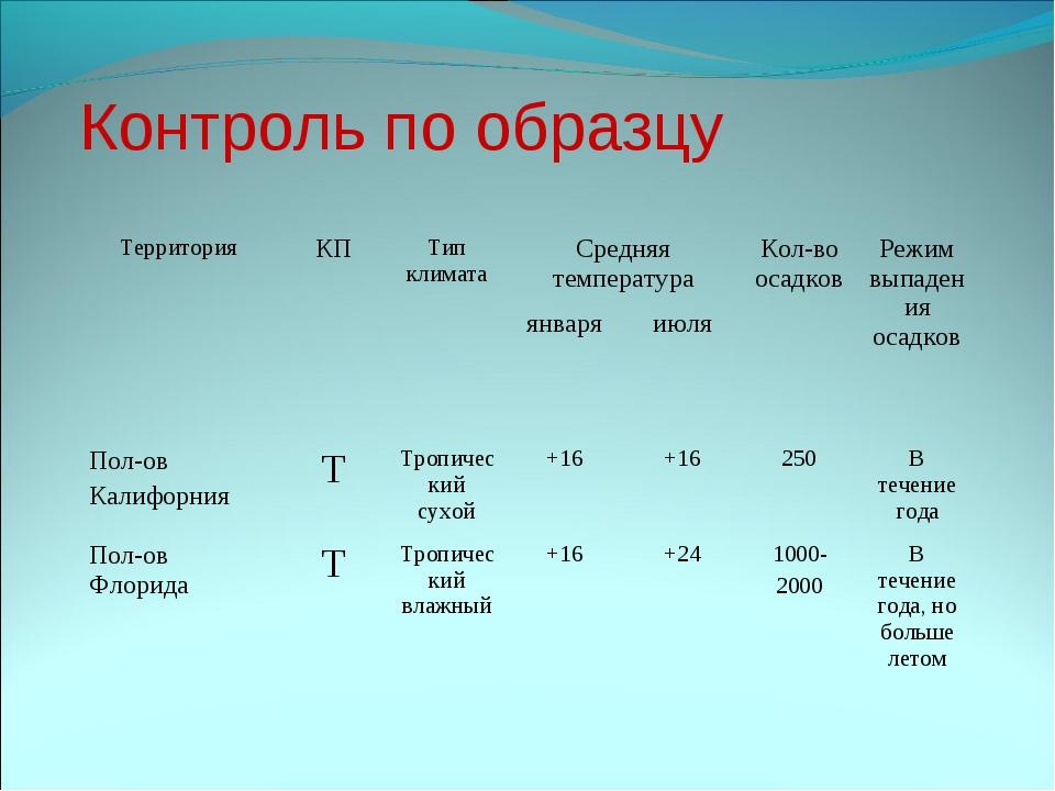 Контроль по образцу ТерриторияКПТип климатаСредняя температураКол-во осад...