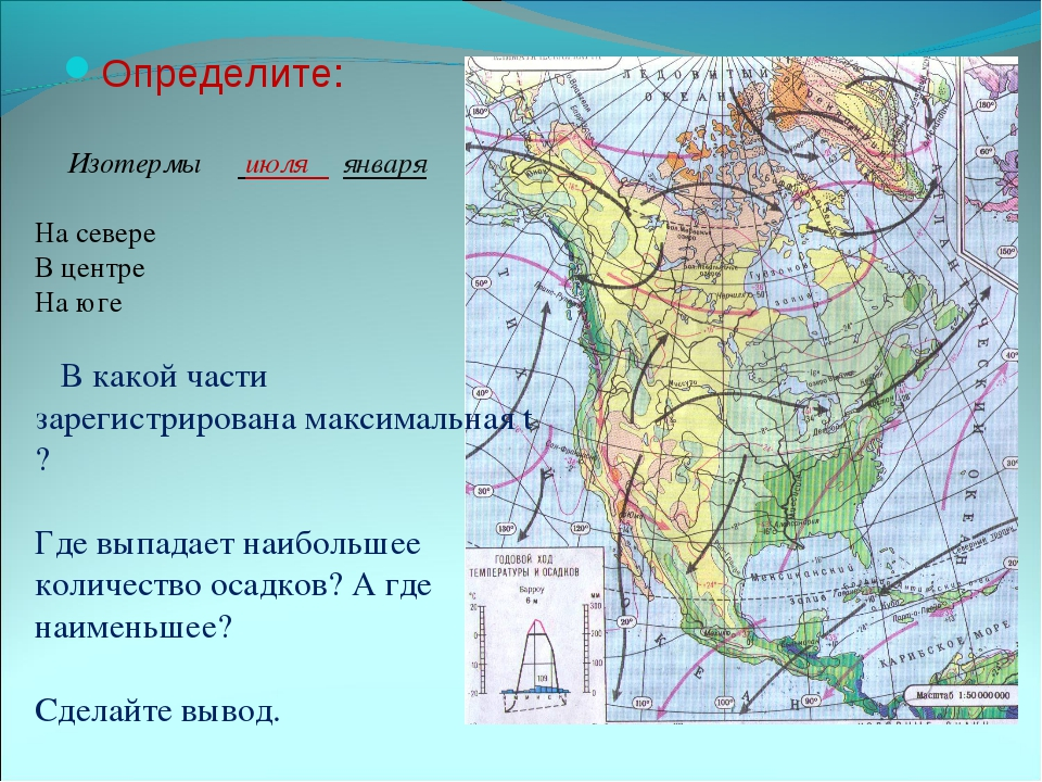 Определите: Изотермы июля января На севере В центре На юге В какой части заре...