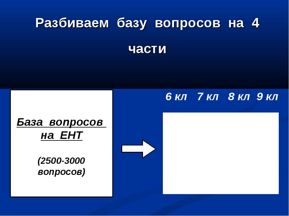 База вопросов на ЕНТ (2500-3000 вопросов) 6 кл 7 кл 8 кл 9 кл Разбиваем базу...