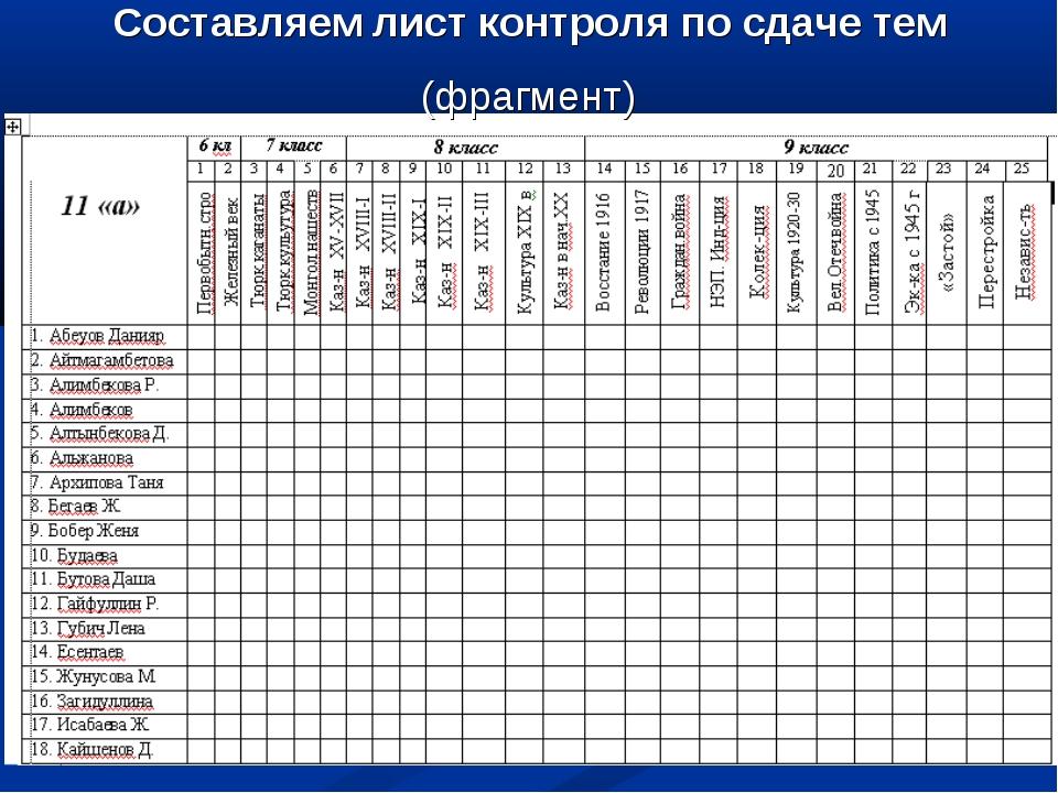 Составляем лист контроля по сдаче тем (фрагмент)