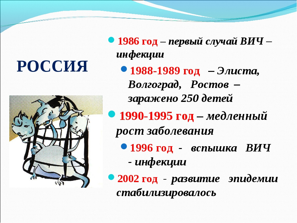 1986 год – первый случай ВИЧ – инфекции 1988-1989 год – Элиста, Волгоград, Ро...