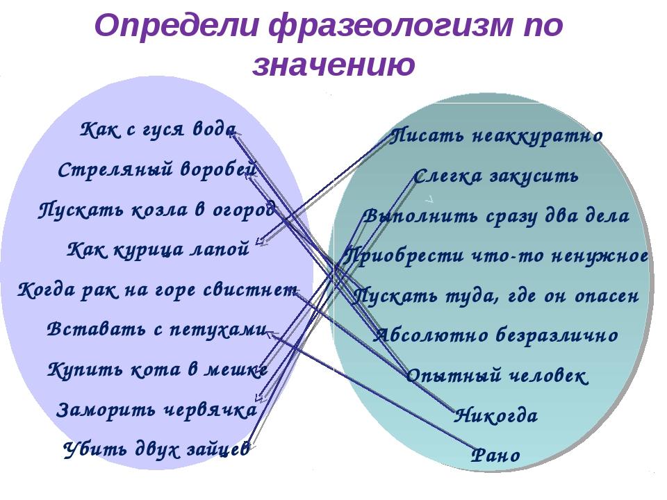 Определи фразеологизм по значению Как с гуся вода Стреляный воробей Пускать к...