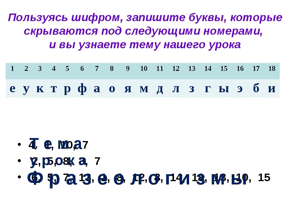 Пользуясь шифром, запишите буквы, которые скрываются под следующими номерами...