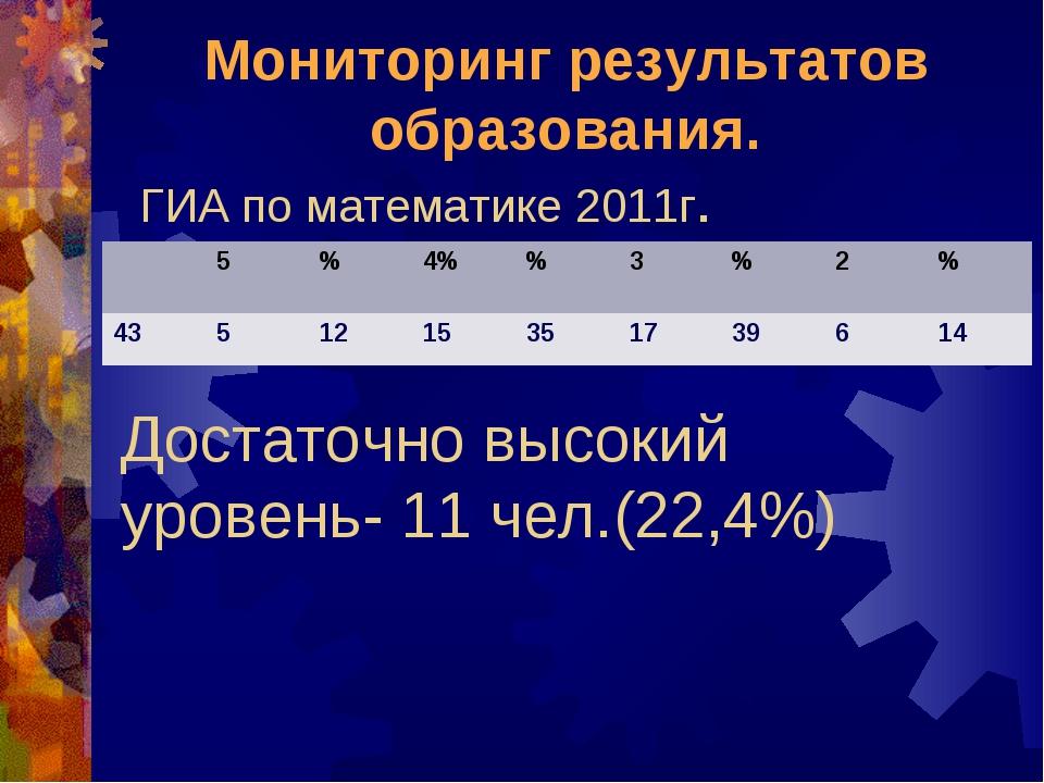Мониторинг результатов образования. ГИА по математике 2011г. Достаточно высок...