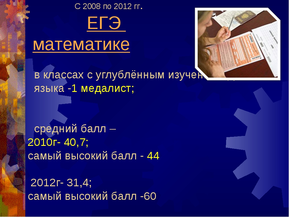 С 2008 по 2012 гг. ЕГЭ математике в классах с углублённым изучением русского...