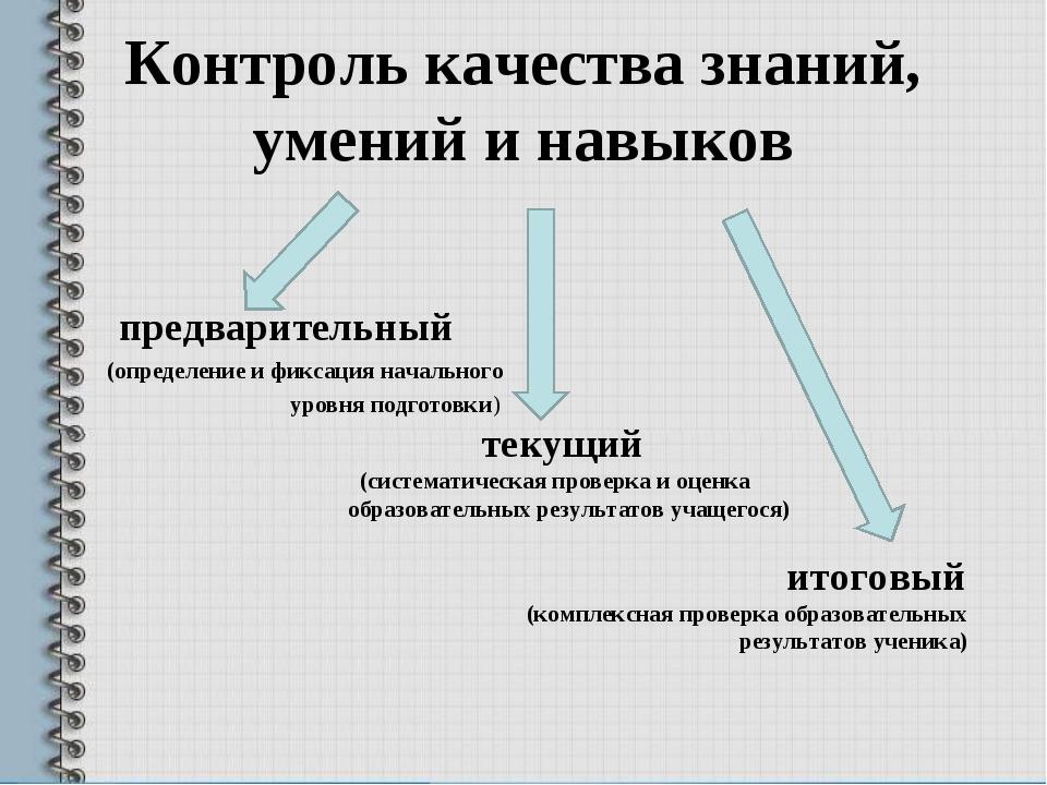 Контроль качества знаний, умений и навыков предварительный (определение и фик...