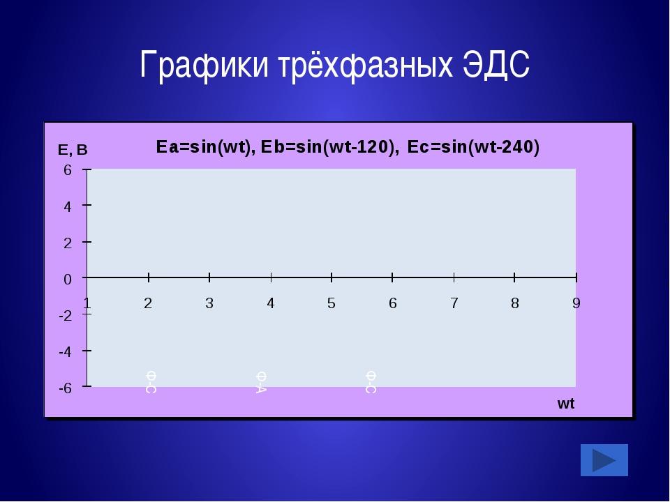 АД с фазным ротором Адрес :http://energo.ucoz.ua/IMG/kran.jpg