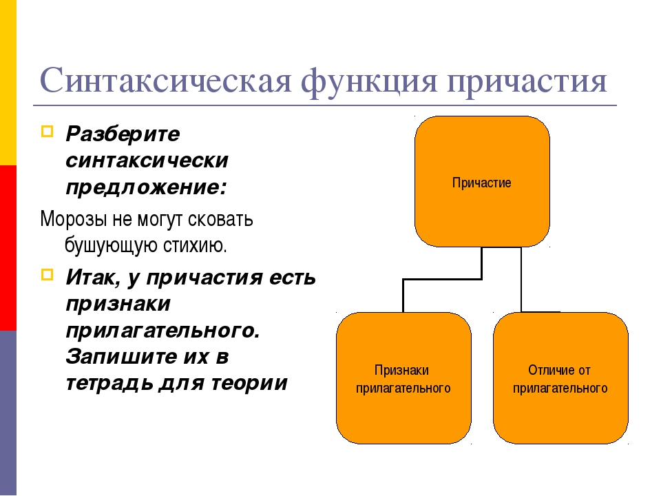 Синтаксическая функция причастия Разберите синтаксически предложение: Морозы...