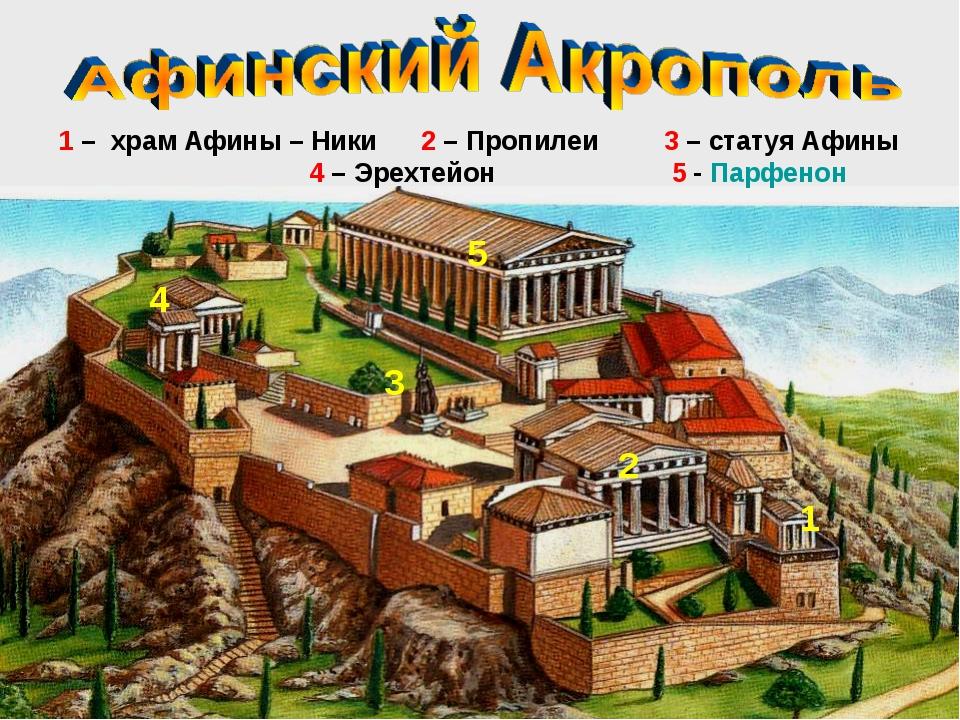 1 – храм Афины – Ники 2 – Пропилеи 3 – статуя Афины 4 – Эрехтейон 5 - Парфено...