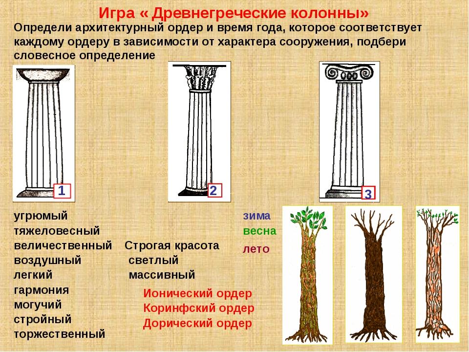 Игра « Древнегреческие колонны» Определи архитектурный ордер и время года, ко...