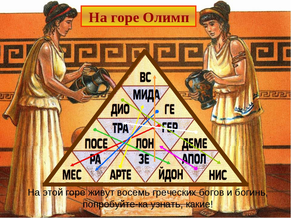Картинки богов древней греции фотографии