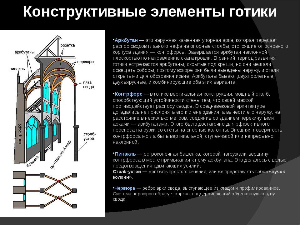 Конструктивные элементы готики Аркбутан — это наружная каменная упорная арка,...