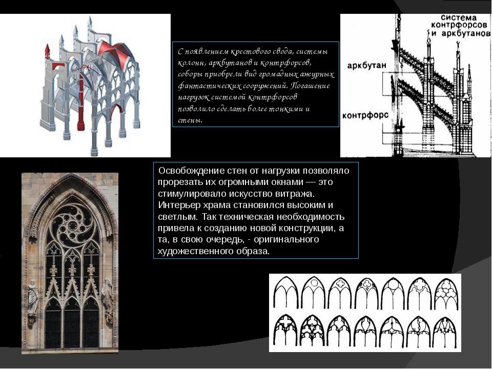 C появлением крестового свода, системы колонн, аркбутанов и контрфорсов, собо...