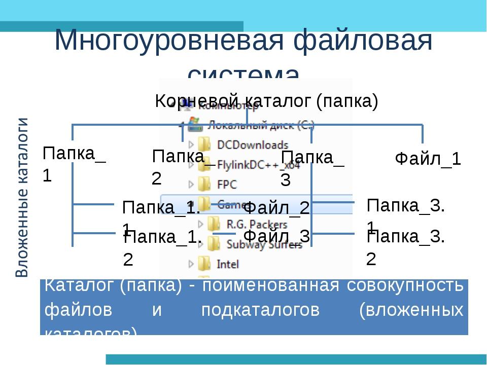 Многоуровневая файловая система Каталог (папка) - поименованная совокупность...