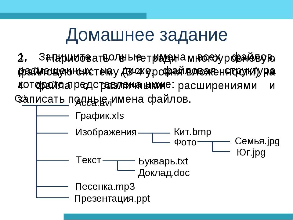 1. Запишите полные имена всех файлов, размещенных на диске, файловая структур...