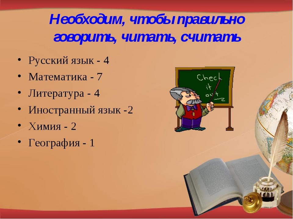 Необходим, чтобы правильно говорить, читать, считать Русский язык - 4 Математ...